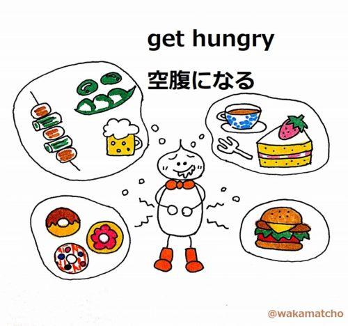 空腹の画像。get hungry