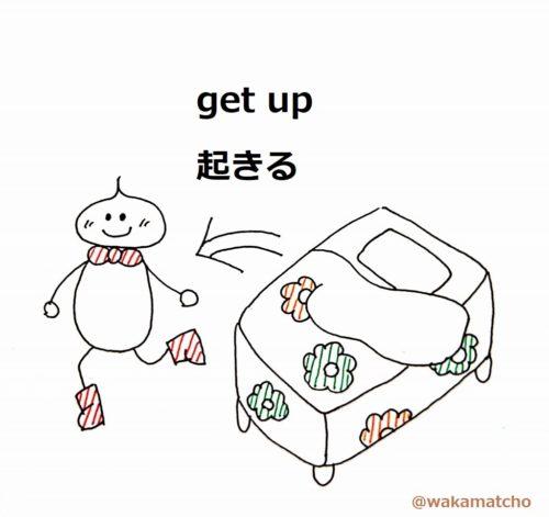 ベッドから起きる画像。get up