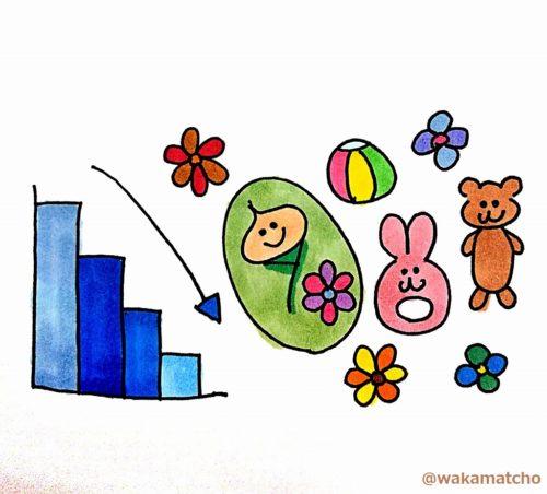 出生率が減少している画像。a decline in the birthrate