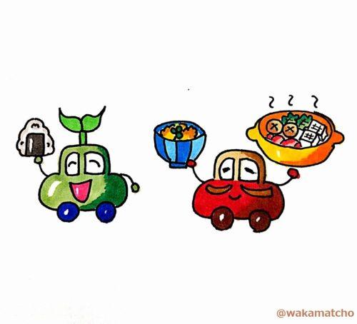 エコカーと従来の車の燃費を比較している画像。eco-car and traditional car
