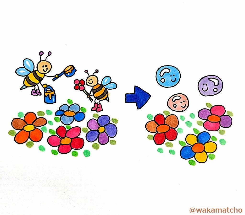 シャボン玉で人工授粉している画像。soap bubbles pollinate plants