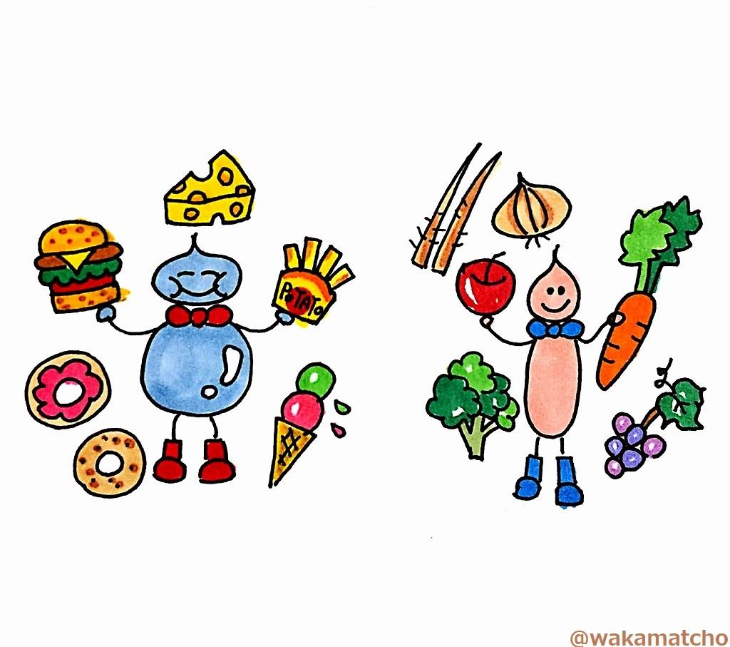 脂っこい食べ物を取り除く画像。fatty foods should be eliminated