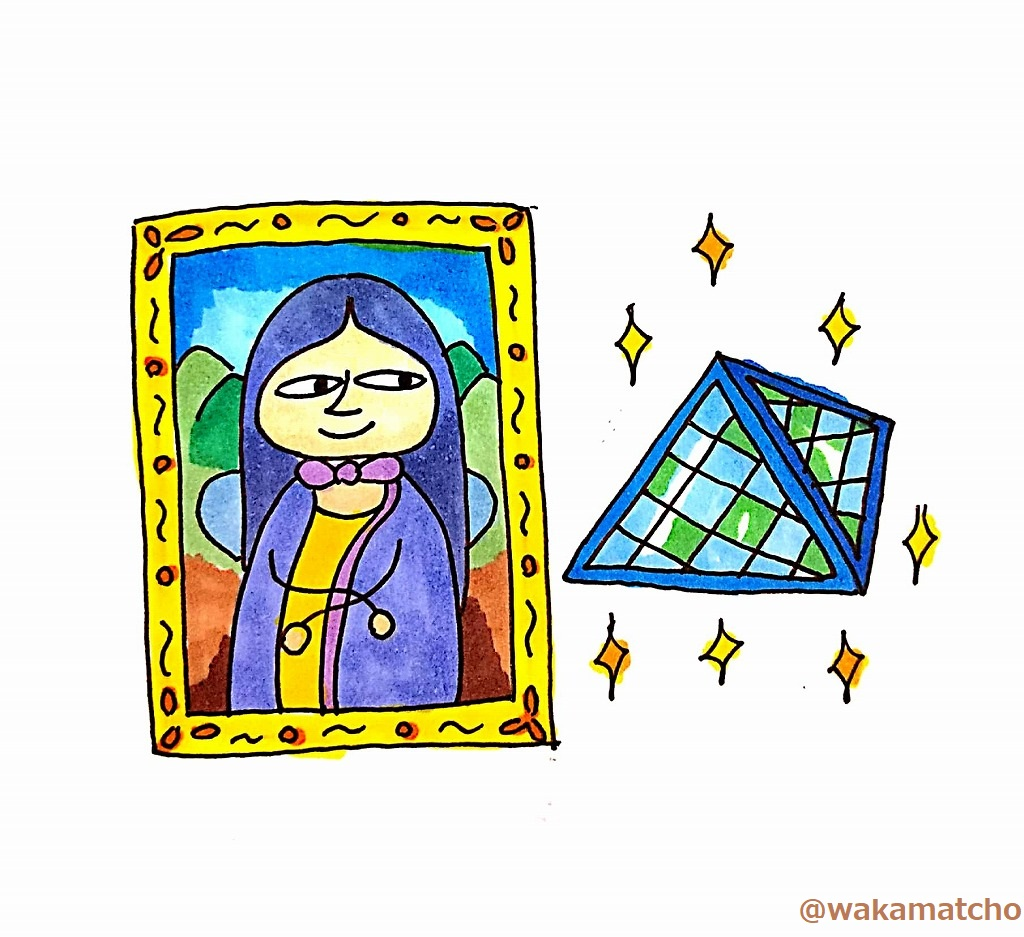 ルーブル美術館のモナリザのイラスト。the Mona Lisa