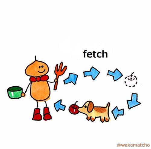 fetchの説明のイラスト。fetch