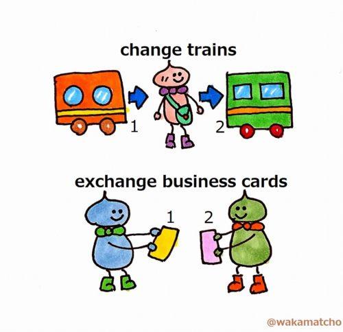 列車の乗り換えと名刺の交換のイラスト。change trains and exchange business cards