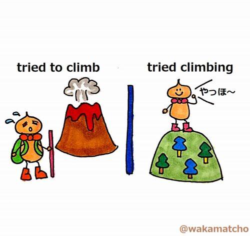 山登り。climb the mountain