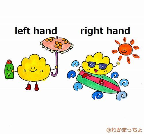左手と右手。left hand and right hand