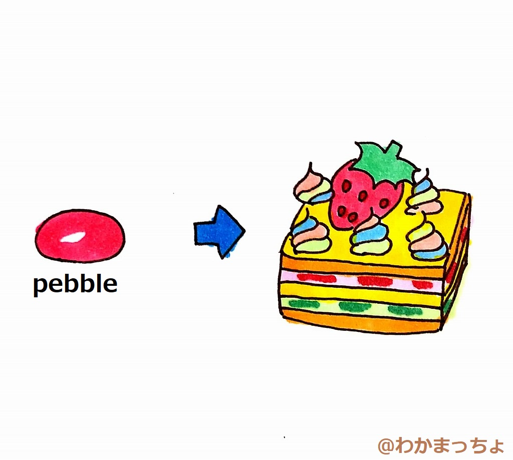 小石からケーキに変わる。turning into little cakes