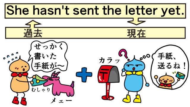お手紙着いた?